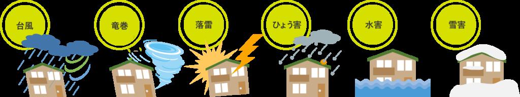 台風・竜巻・落雷・ひょう害・水害・雪害